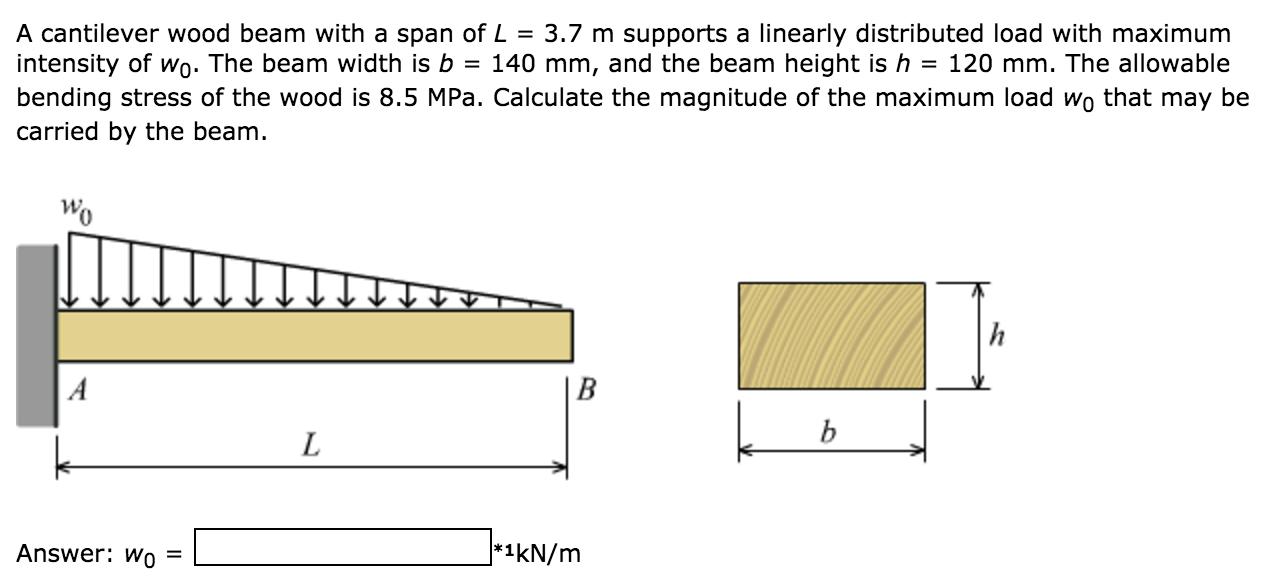 Patio roof maximum beam & rafter spans.