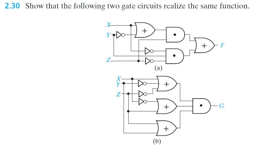 Show that the following two gate circuits realize
