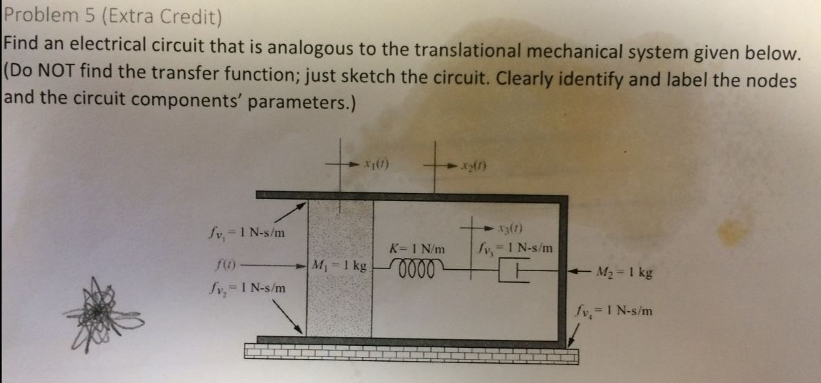 solved when providing an answer could you please explainfind an electrical circuit that is analogous to th