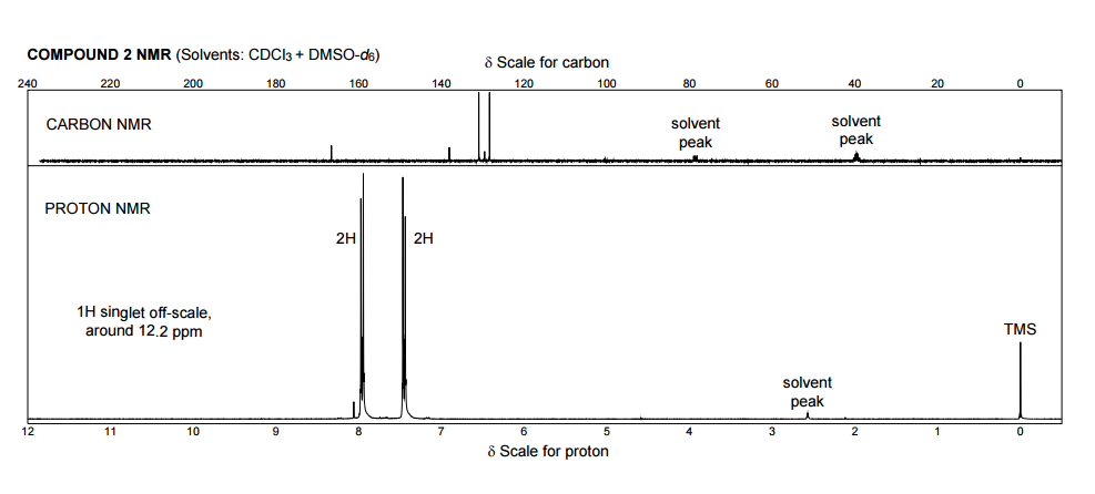 Solved Using The Attached Nmr Spectrum For Compound 2 Dr