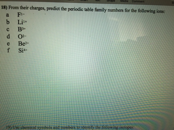 from their charges predict the periodic table fam