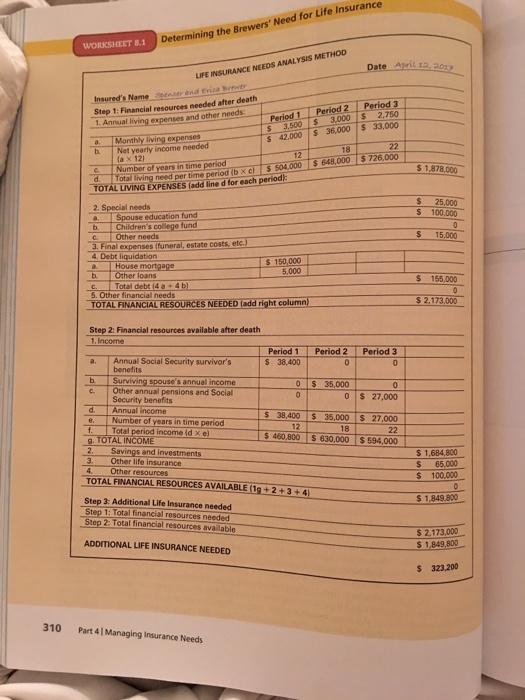 Solved: 1. Estimating Life Insurance Needs. Use Worksheet ...   Chegg.com