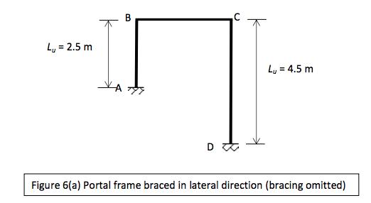 Lu = 2.5 M Lu = 4.5 M Figure 6(a) Portal Frame Bra... | Chegg.com