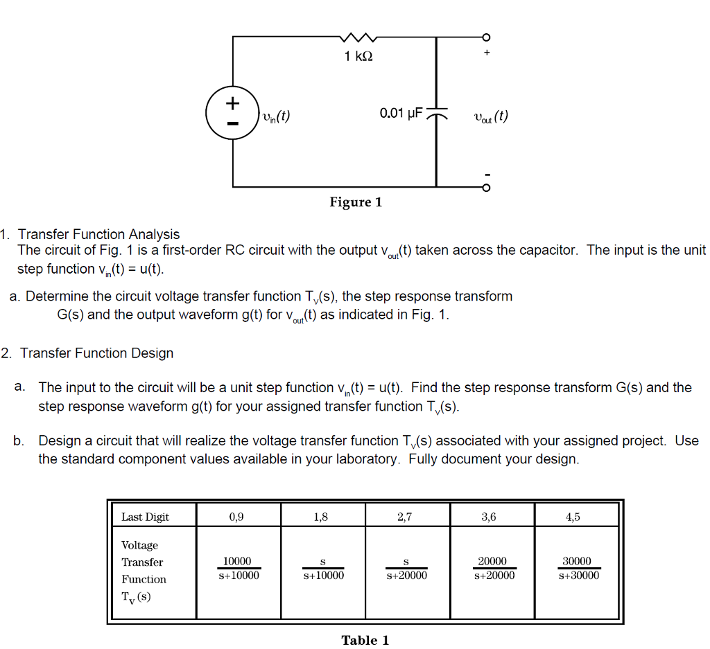 Solved: The Circuit Of Fig  1 Is A First-order RC Circuit