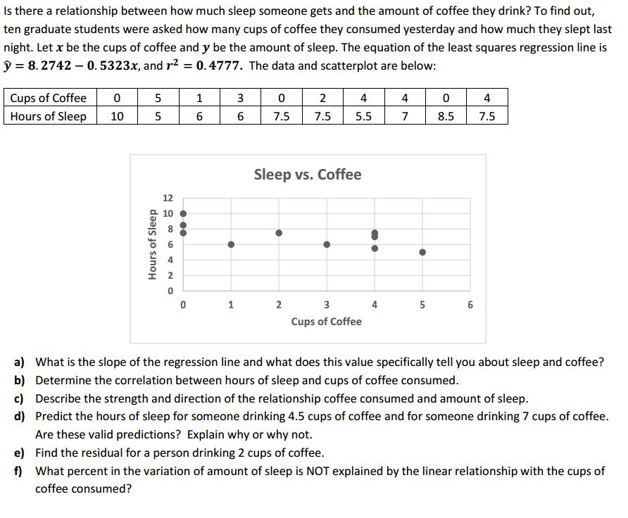 Is There A Relationship Between How Much Sleep Someone Gets And The Amount Of Coffee They