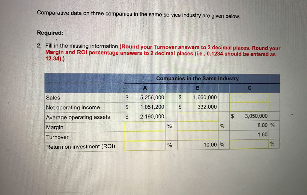 Accounting archive april 21 2017 chegg comparative data on three companies in the same service industry are given below required fandeluxe Images