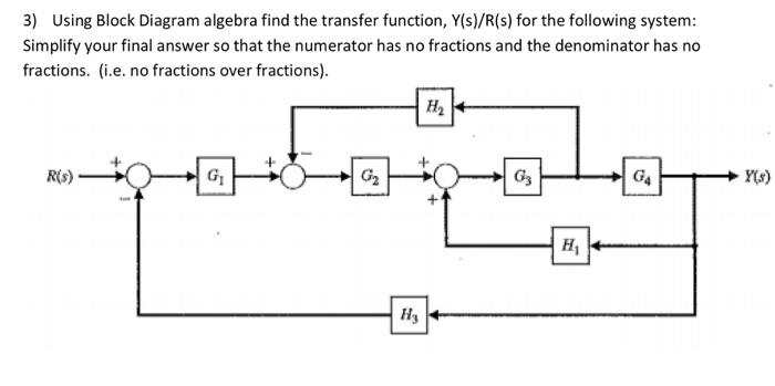 Solved Using Block Diagram Algebra Find The Transfer Func