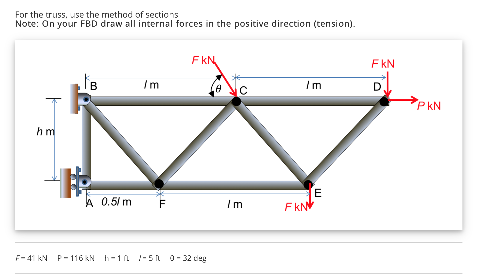 Solved: For The Truss, Use The Method Of Sections Find: 1 ...