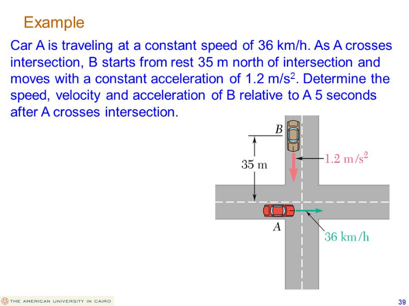 Solved Example Car A Is Traveling At A Constant Speed Of