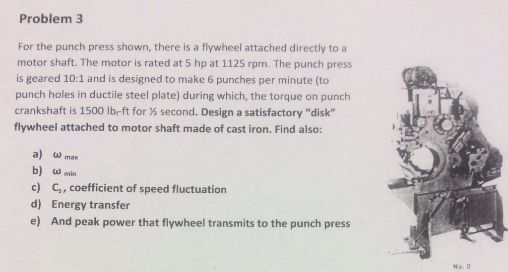 Solved: Problem 3 For The Punch Press Shown, There Is A Fl