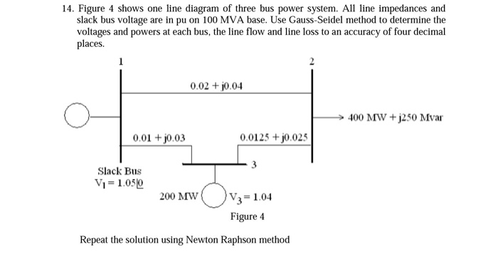 Figure 4 Shows One Line Diagram Of Three Bus Power