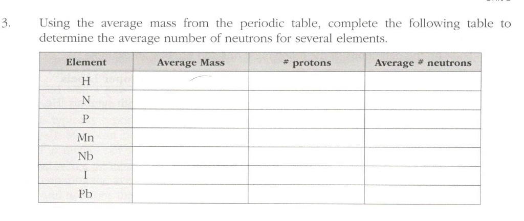 Solved using the average mass from the periodic table co question using the average mass from the periodic table complete the following table to determine the ave urtaz Image collections