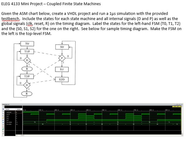 Given The ASM Chart Below, Create A VHDL Project A