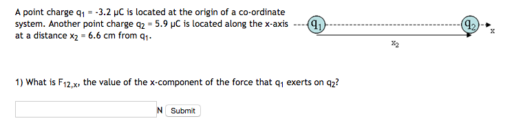 A point charge q1 3.2 HC is located at the origin of a co-ordinate system. Another point charge q2° 5.9 μC is located along the x-axis at a distance x2-6.6 cm from q1 axis D (9) 32 1) What is F12x, the value of the x-component of the force that q1 exerts on g2? 12,x> N Submit