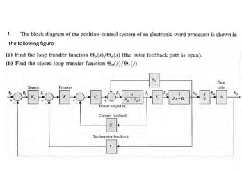 Solved: 1. The Block Diagram Of The Position-control Syste ...