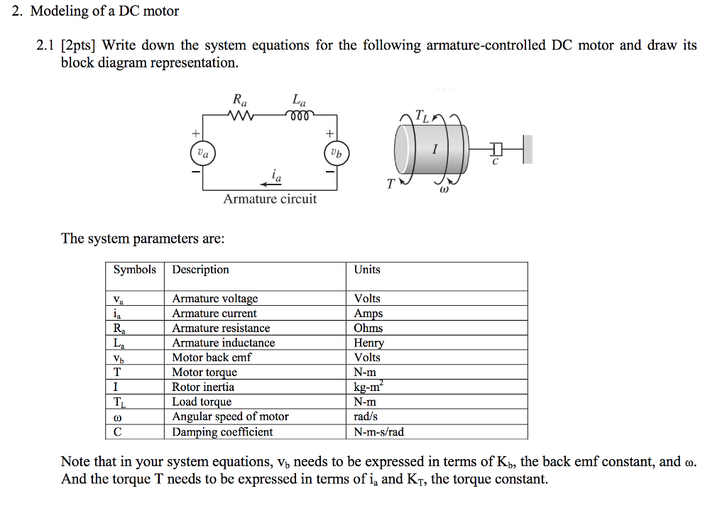 Solved: 2. Modeling Of A DC Motor 2.1 12pts Write Down The ...