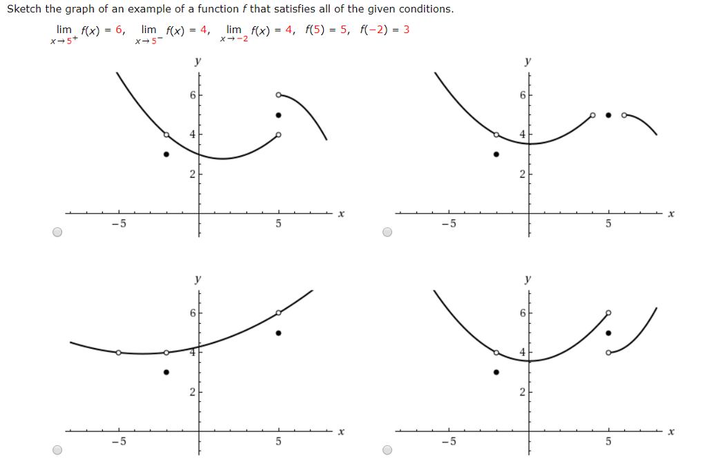 Solved: Sketch The Graph Of An Example Of A Function F Tha