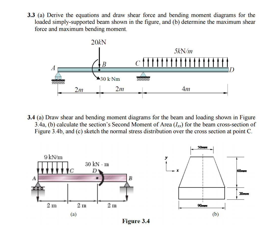 Solved Derive The Equations And Draw Shear Force Bend How To Bending Moment Diagram