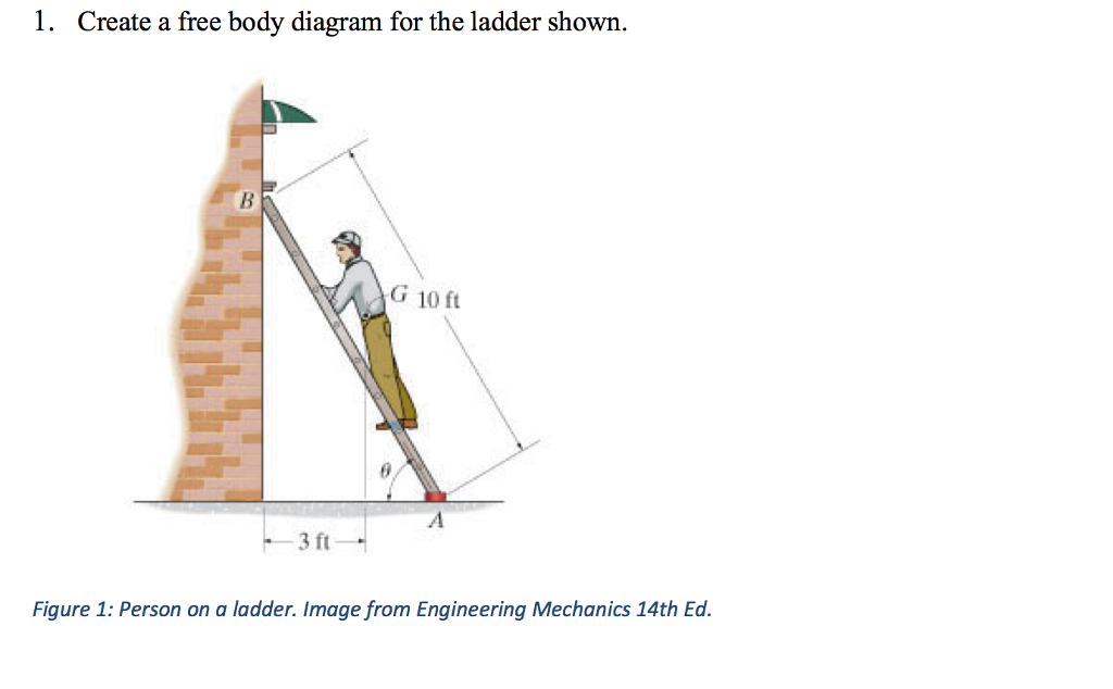 Solved  1  Create A Free Body Diagram For The Ladder Shown