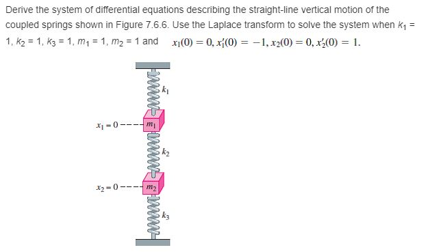 Solved: Derive The System Of Differential Equations Descri