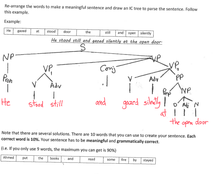 Solved re arrange the words to make a meaningful sentence question re arrange the words to make a meaningful sentence and draw an ic tree to parse the sentence fol ccuart Choice Image