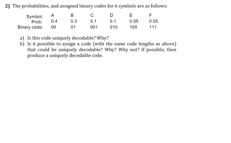 Solved 2 The Probabilities And Assigned Binary Codes Fo