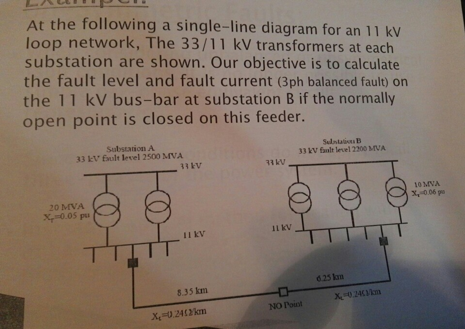 Solved: At The Following A Single-line Diagram For An 11 K... | Chegg.comChegg