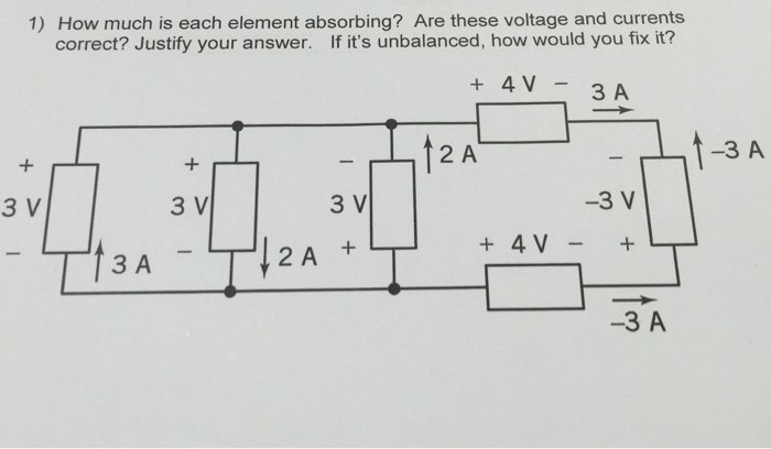 How much is each element absorbing? Are these volt