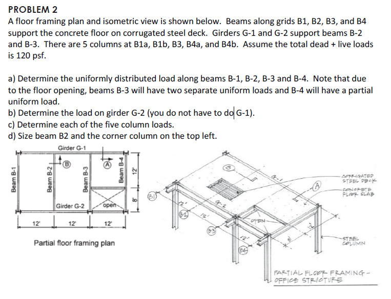 Solved: PROBLEM 2 A Floor Framing Plan And Isometric View ...