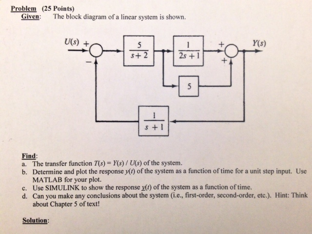 Solved: Given: The Block Diagram Of A Linear System Is Sho... | Chegg.comChegg