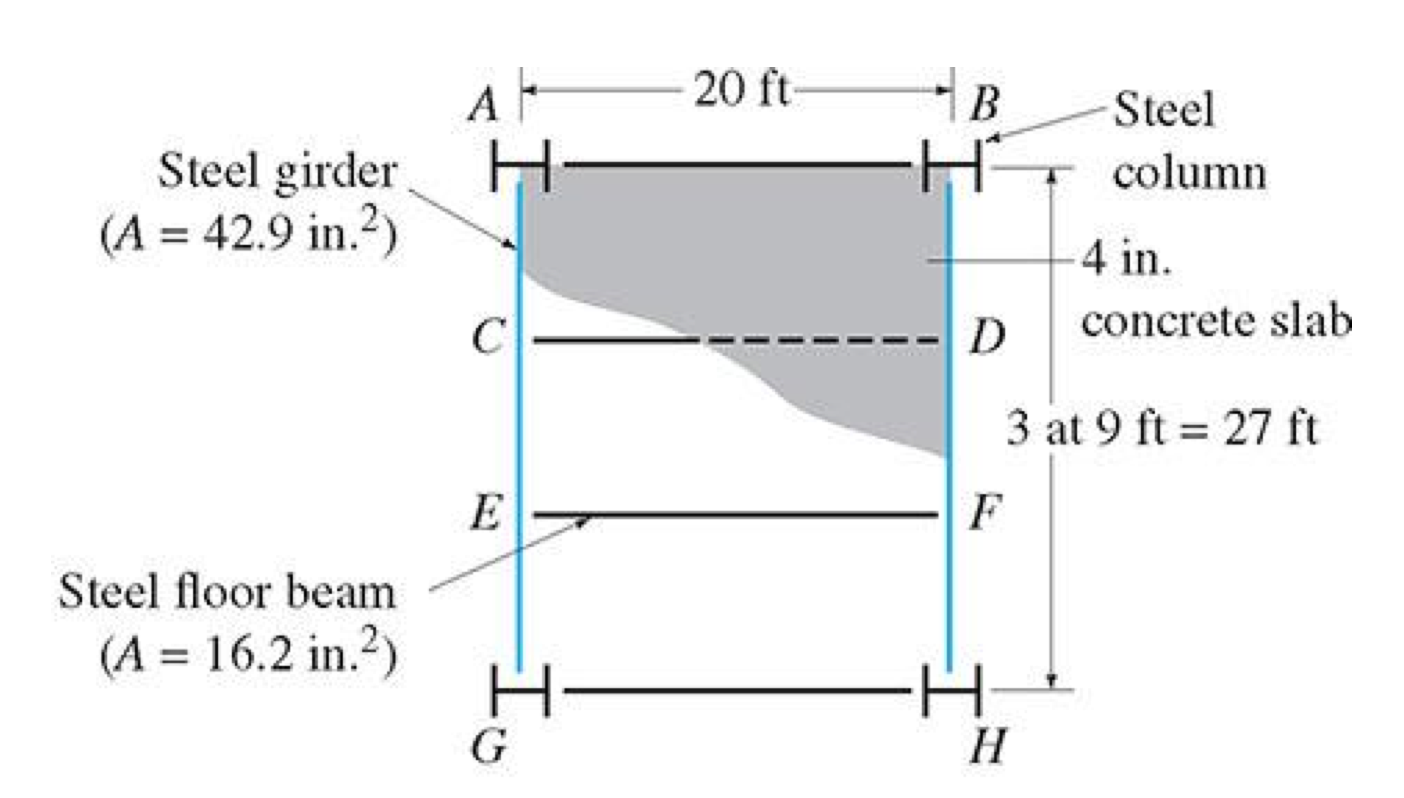 Solved Find Reactions Of Members Cd And Bh With Drawing L Shear Force Diagrams Image For Loading