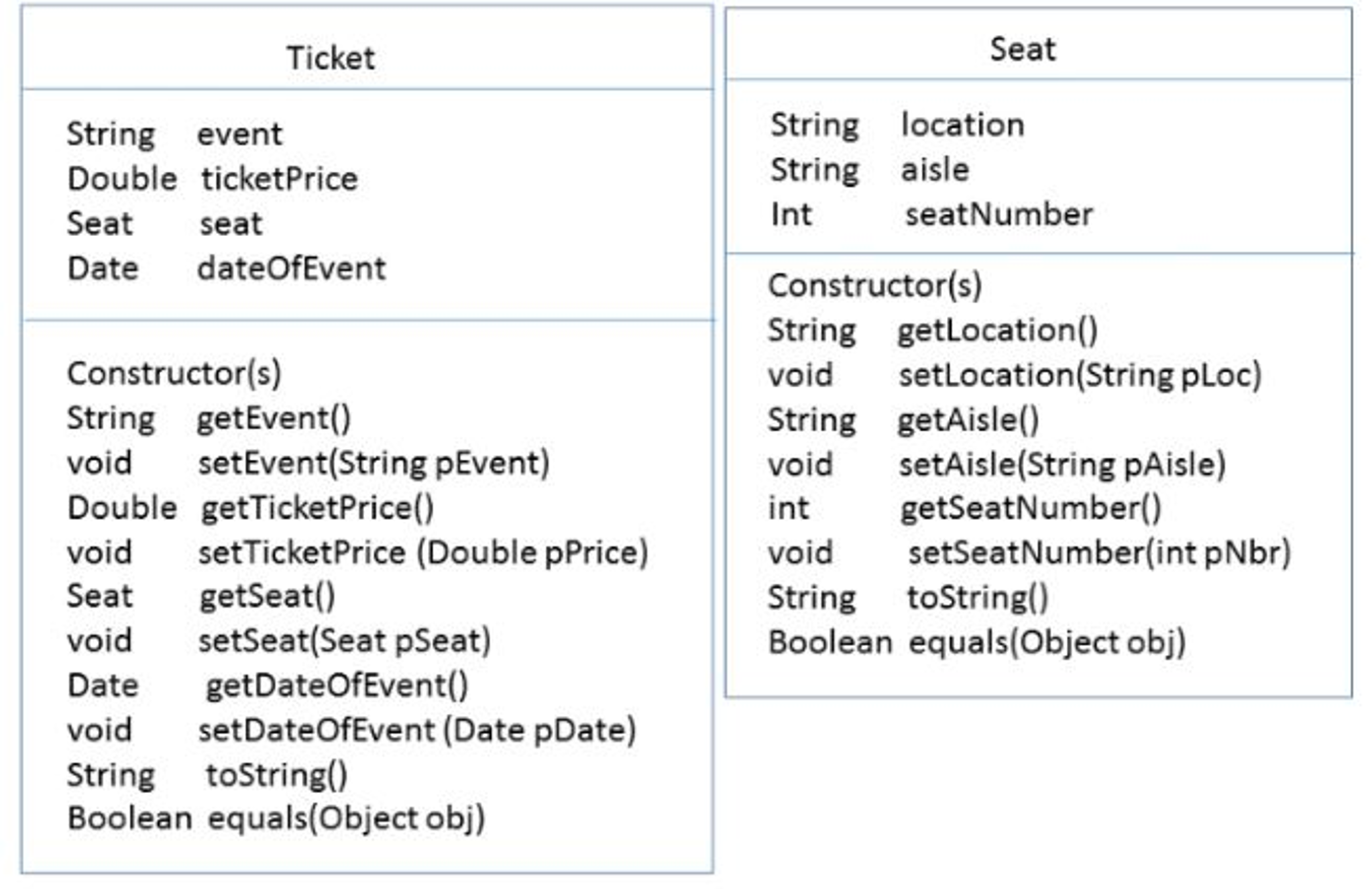 Solved write two java classes for this assignment per the ticket seat string event double ticketprice seat seat date dateofevent string location string aisle int seatnumber ccuart Choice Image