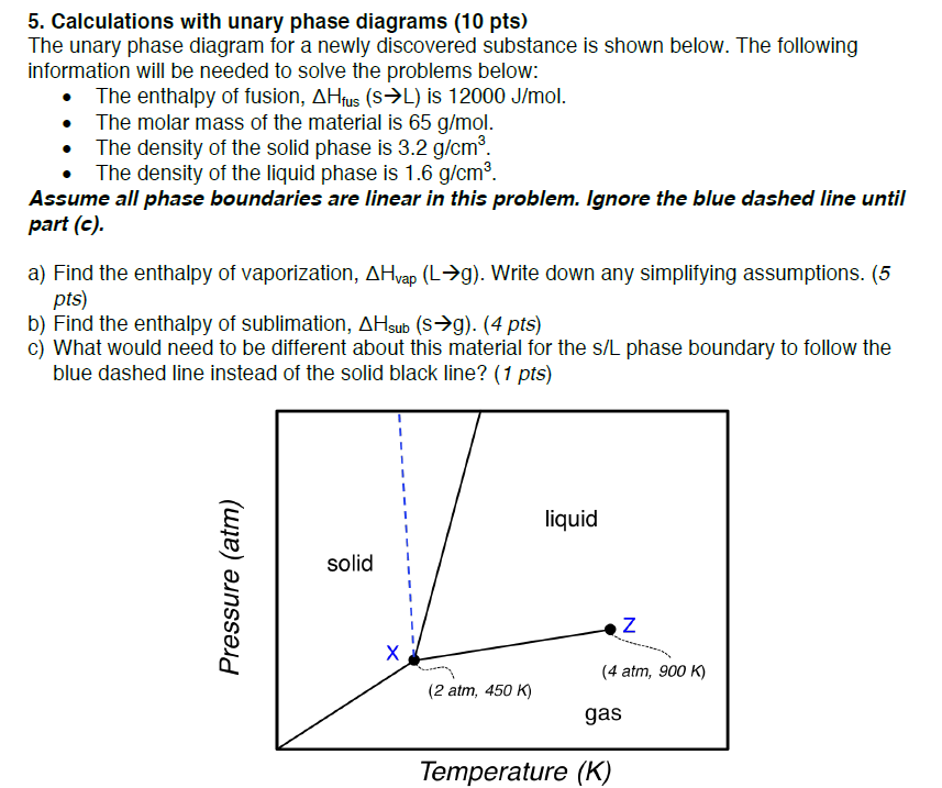 Solved 5 calculations with unary phase diagrams 10 pts calculations with unary phase diagrams 10 pts the unary phase diagram for ccuart Image collections