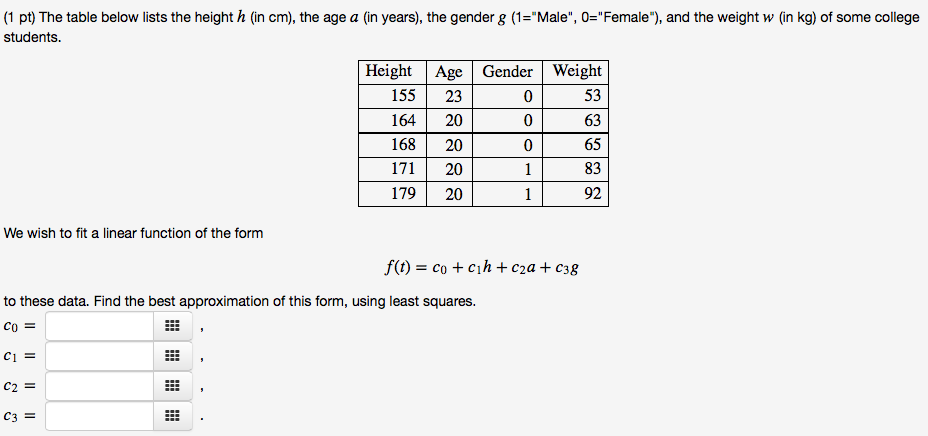 1 Pt The Table Below Lists The Height H In Cm
