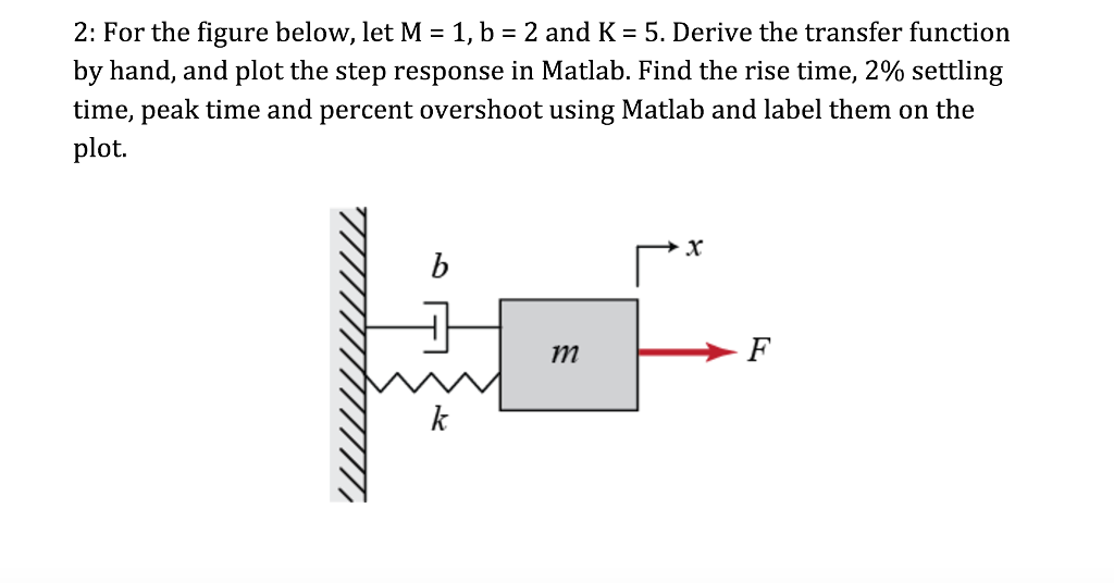 2: for the figure below, let m 1, b and k 5