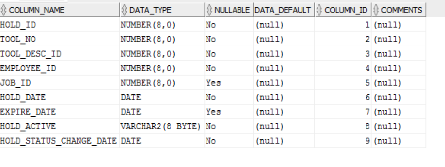 oracle alter table add column