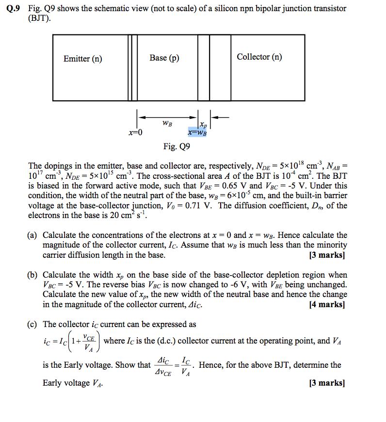 Transistor Tutorial 15 Parts Bipolar Junction Transistor Bjt8217s