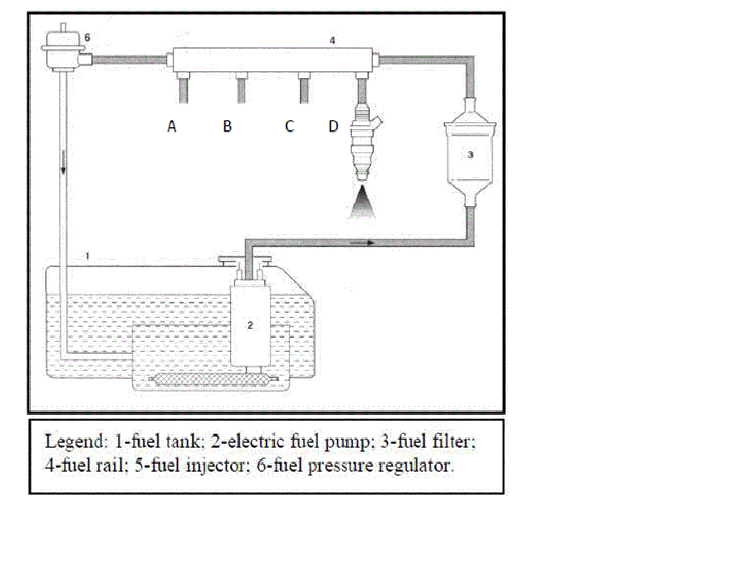 solved for the typical gasoline port fuel injection syste Port Fuel Injection Diagram