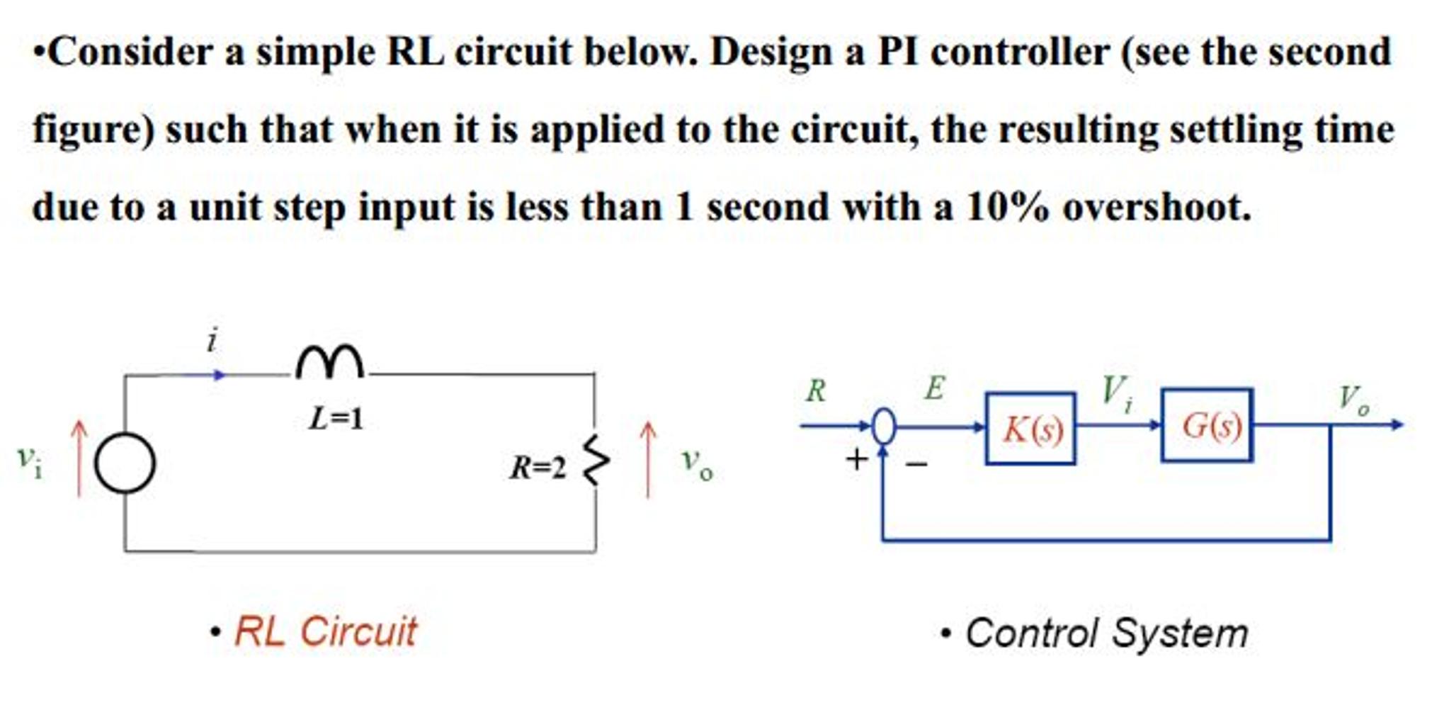 Consider A Simple RL Circuit Below  Design A PI Co