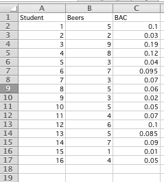 1 Student Beers BAC 1 0.1 2 2 0.03 3 0.19 5 4 8 0.
