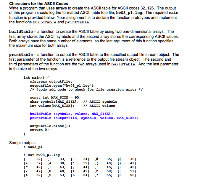 Solved Characters For The Ascil Codes Write A Program Tha