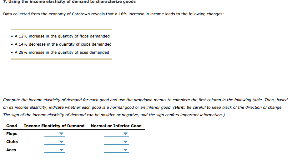 Solved Using The Income Elasticity Of Demand To Character
