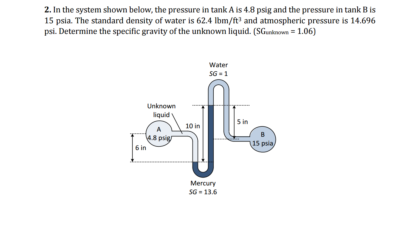 In The System Shown Below Pressure Tank A Is 48 Psig