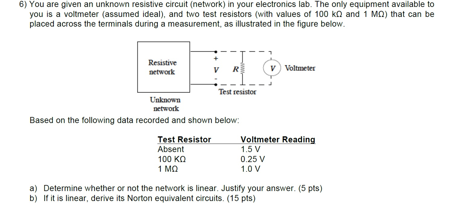 Solved You Are Given An Unknown Resistive Circuit Networ Electronics For Circuits Question Network In Your Lab The Only Equipment