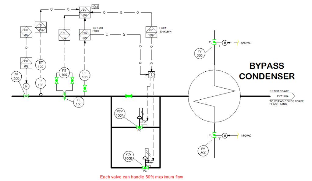 ansi valve symbols