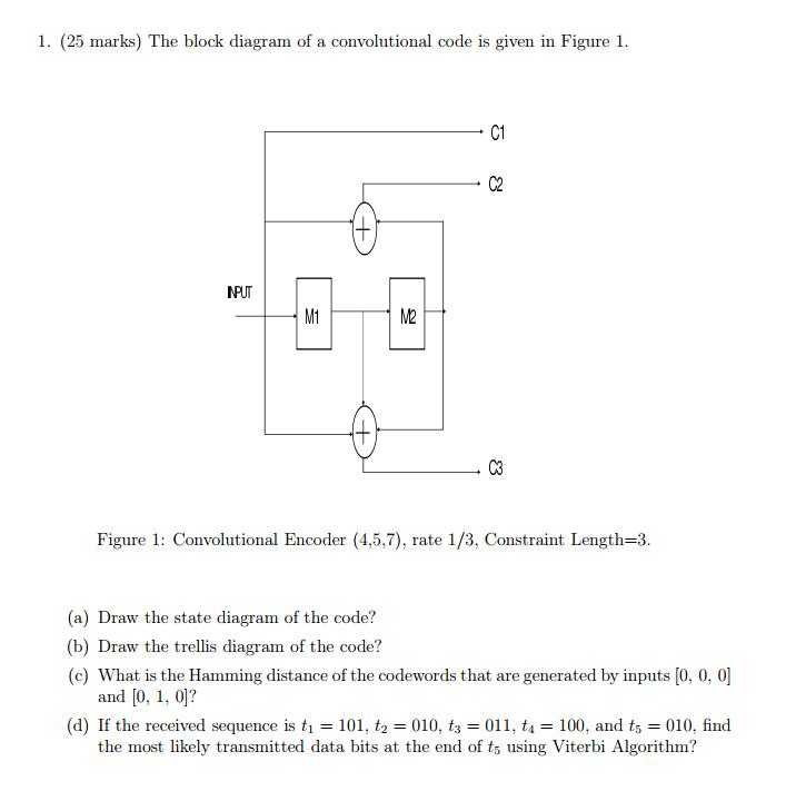 solved the block diagram of a convolutional code is given rh chegg com Viterbi Algorithm Pseudocode Viterbi Algorithm Example