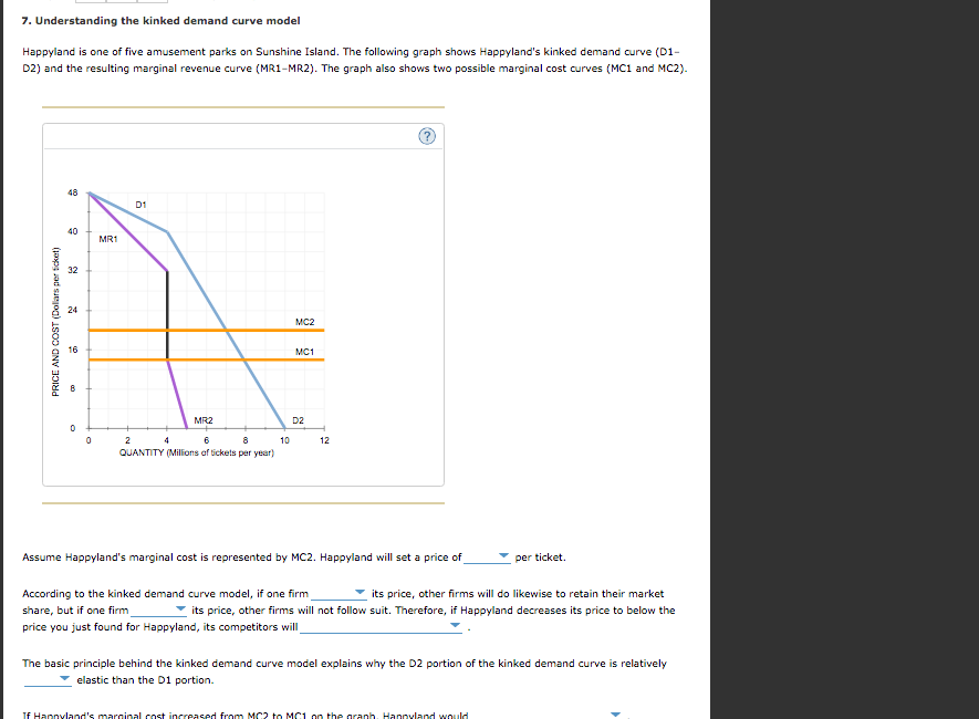 explanation of kinked demand curve