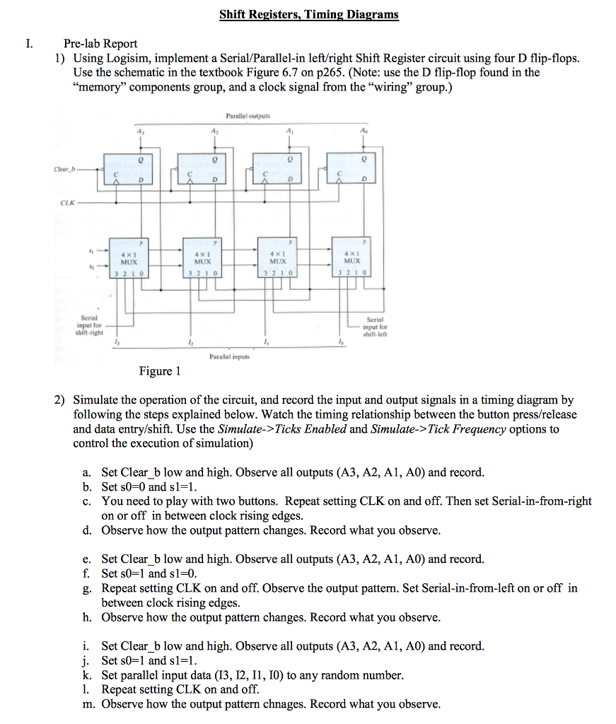 Shift Registers Timing Diagrams Pre Lab Report 1 Register Circuit Diagram Using Logisim Implement A