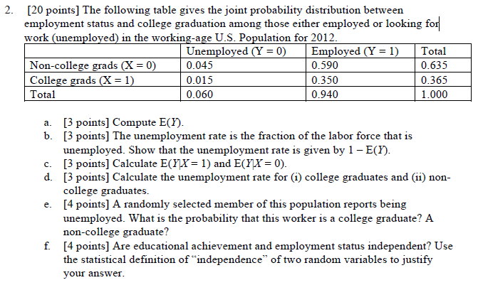 The following table gives the joint probability di for Q table probability