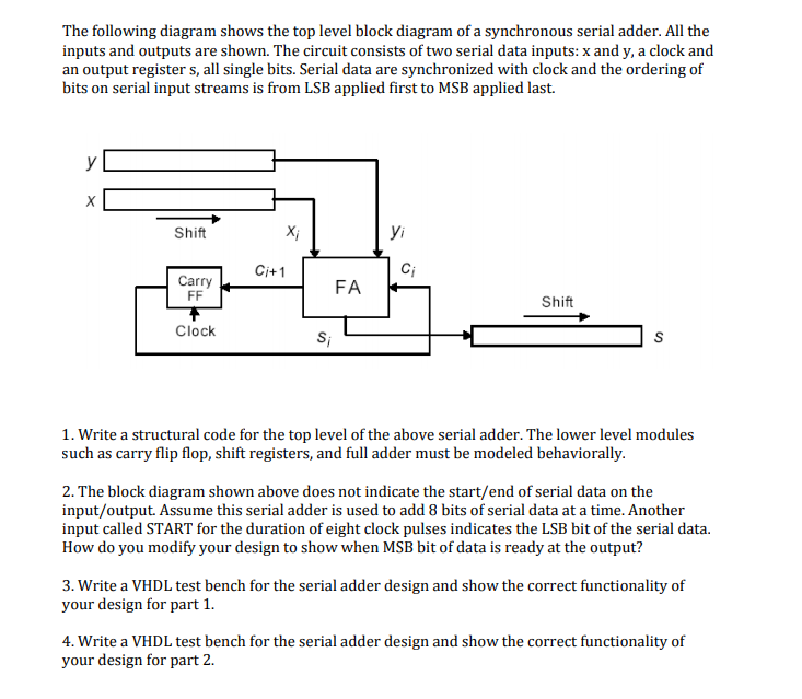 bit as output bits the block diagram of a full adder is as shown rh autonomia co